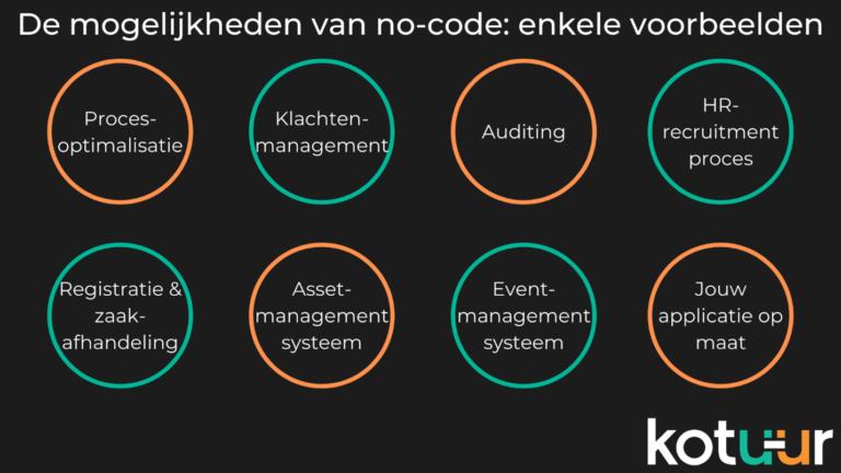 De mogelijkheden van no-code: concrete voorbeelden